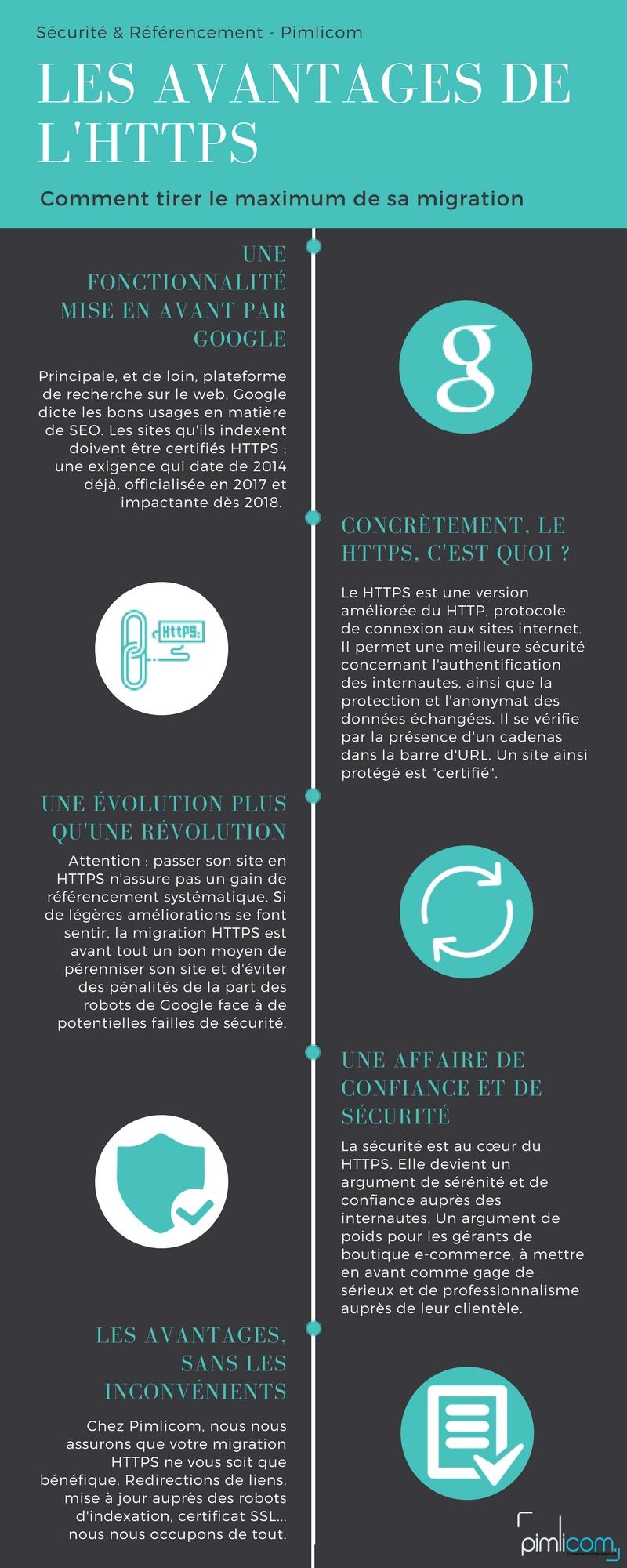 Migrer site HTTPS